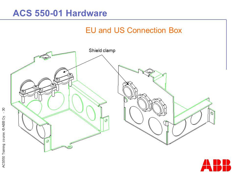 ACS550 Training course. © ABB Oy. - 30 ACS 550-01 Hardware EU and US Connection Box Shield clamp
