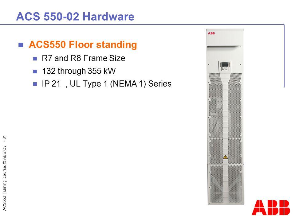 ACS550 Training course. © ABB Oy. - 31 ACS 550-02 Hardware ACS550 Floor standing R7 and R8 Frame Size 132 through 355 kW IP 21, UL Type 1 (NEMA 1) Ser