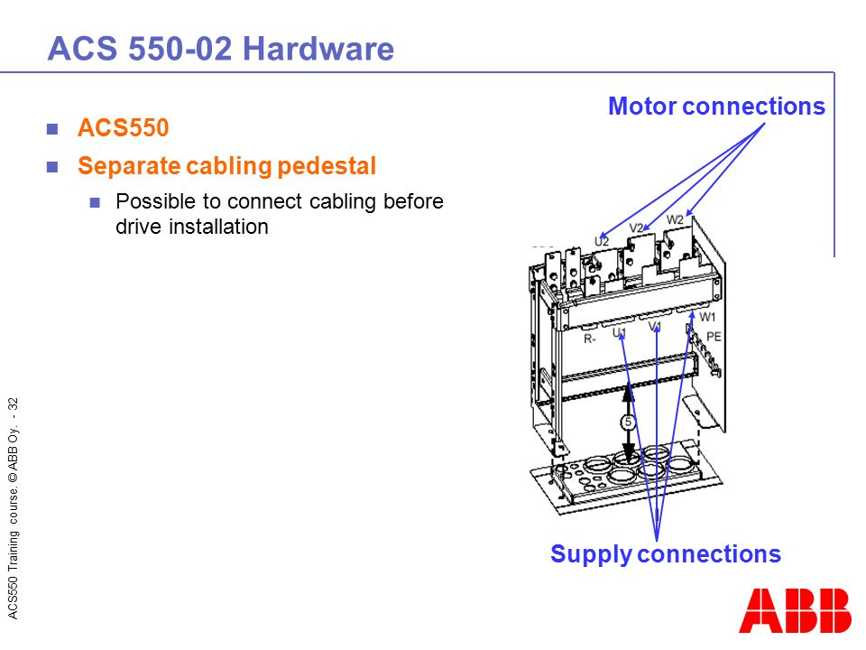 ACS550 Training course. © ABB Oy. - 32 ACS550 Separate cabling pedestal Possible to connect cabling before drive installation ACS 550-02 Hardware Moto