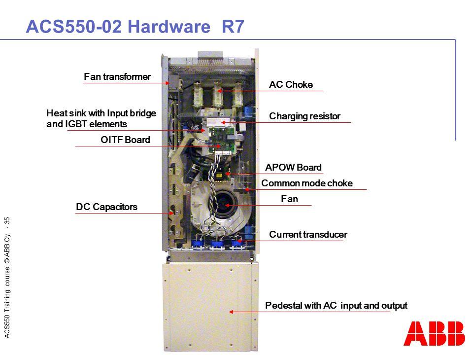 ACS550 Training course. © ABB Oy. - 35 ACS550-02 Hardware R7 OITF Board Fan transformer DC Capacitors Common mode choke Fan APOW Board AC Choke Curren