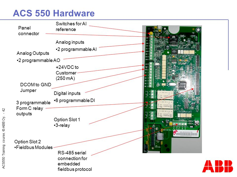 ACS550 Training course. © ABB Oy. - 42 ACS 550 Hardware RS-485 serial connection for embedded fieldbus protocol Option Slot 1 3-relay Panel connector