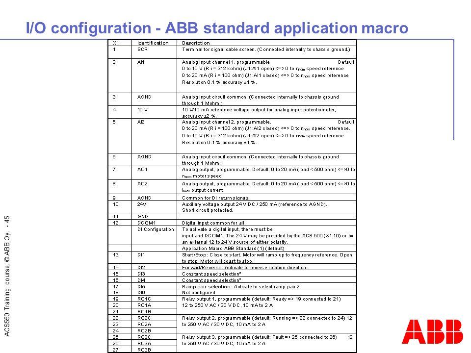 ACS550 Training course. © ABB Oy. - 45 I/O configuration - ABB standard application macro
