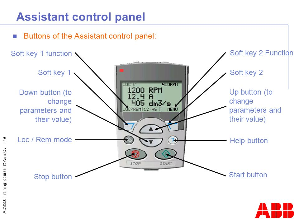 ACS550 Training course. © ABB Oy. - 49 Assistant control panel Buttons of the Assistant control panel: Up button (to change parameters and their value