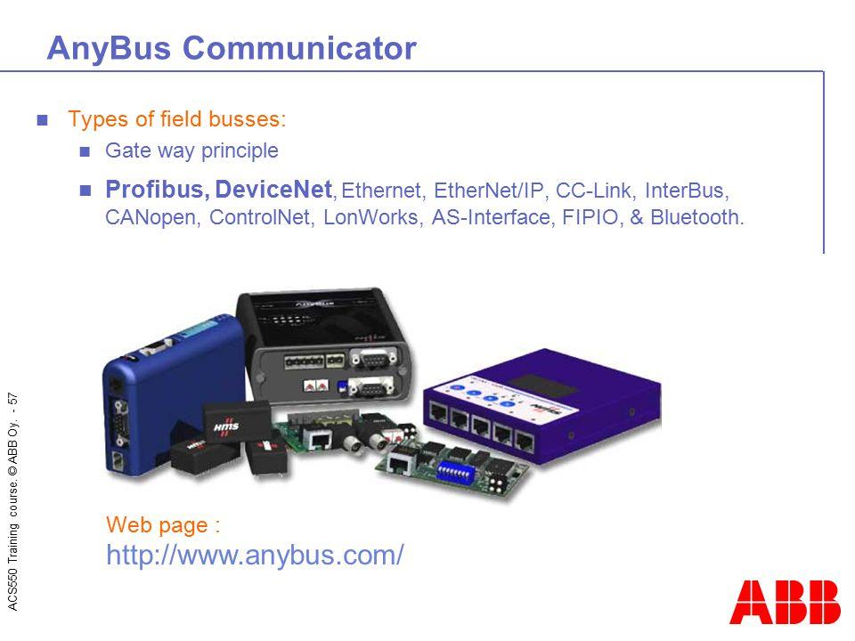 ACS550 Training course. © ABB Oy. - 57 AnyBus Communicator Types of field busses: Gate way principle Profibus, DeviceNet, Ethernet, EtherNet/IP, CC-Li