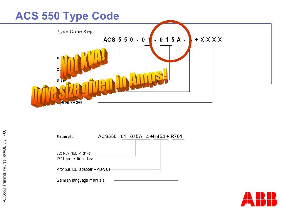 ACS550 Training course. © ABB Oy. - 60 ACS 550 Type Code