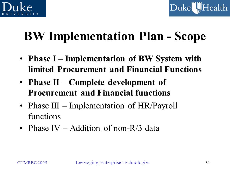 31 CUMREC 2005 Leveraging Enterprise Technologies BW Implementation Plan - Scope Phase I – Implementation of BW System with limited Procurement and Financial Functions Phase II – Complete development of Procurement and Financial functions Phase III – Implementation of HR/Payroll functions Phase IV – Addition of non-R/3 data