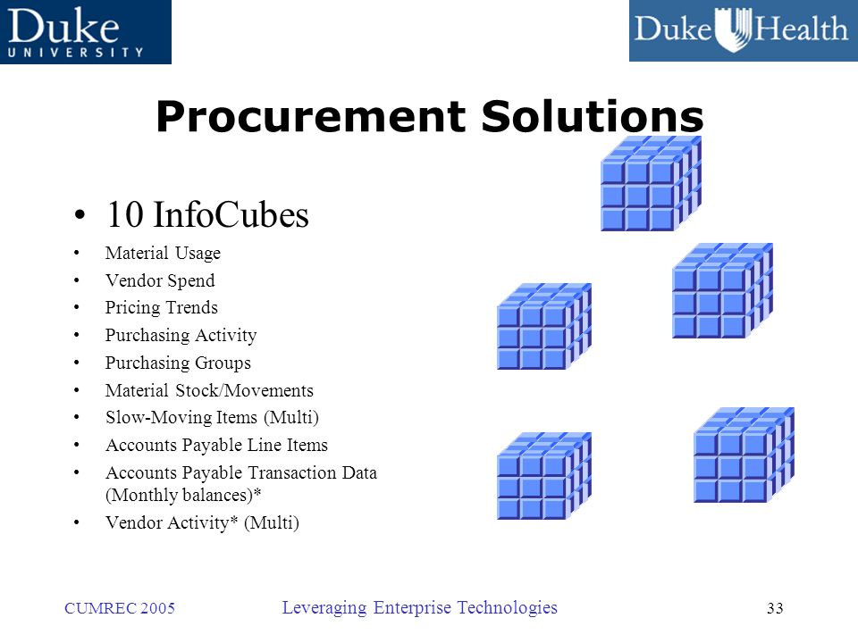 33 CUMREC 2005 Leveraging Enterprise Technologies Procurement Solutions 10 InfoCubes Material Usage Vendor Spend Pricing Trends Purchasing Activity Purchasing Groups Material Stock/Movements Slow-Moving Items (Multi) Accounts Payable Line Items Accounts Payable Transaction Data (Monthly balances)* Vendor Activity* (Multi)