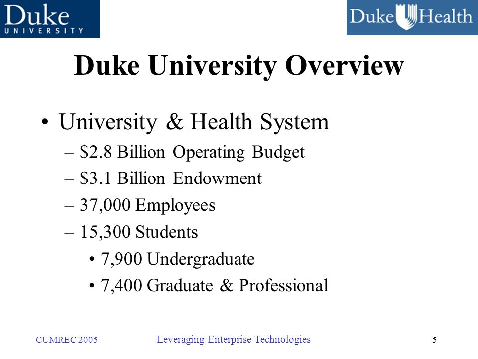 6 CUMREC 2005 Leveraging Enterprise Technologies Duke Health System 3 Hospitals – Duke – Durham Regional – Raleigh Community Physician Practices Hospice Other related entities