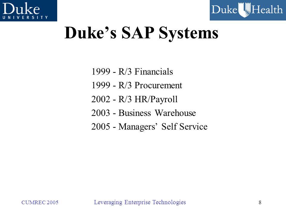 8 CUMREC 2005 Leveraging Enterprise Technologies Duke's SAP Systems 1999 - R/3 Financials 1999 - R/3 Procurement 2002 - R/3 HR/Payroll 2003 - Business Warehouse 2005 - Managers' Self Service
