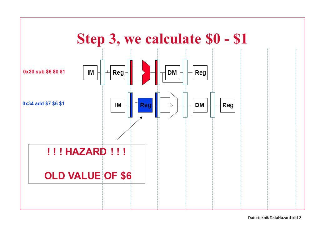 Datorteknik DataHazard bild 13 IM Reg DMReg We forward the new result IM Reg DMReg 0x30 sub $6 $0 $1 0x34 add $7 $6 $1 HAZARD SOLVED BY FORWARDING