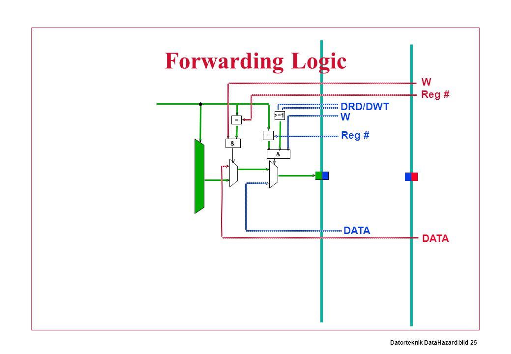 Datorteknik DataHazard bild 25 = = Forwarding Logic & W Reg # & >=1 W DRD/DWT DATA