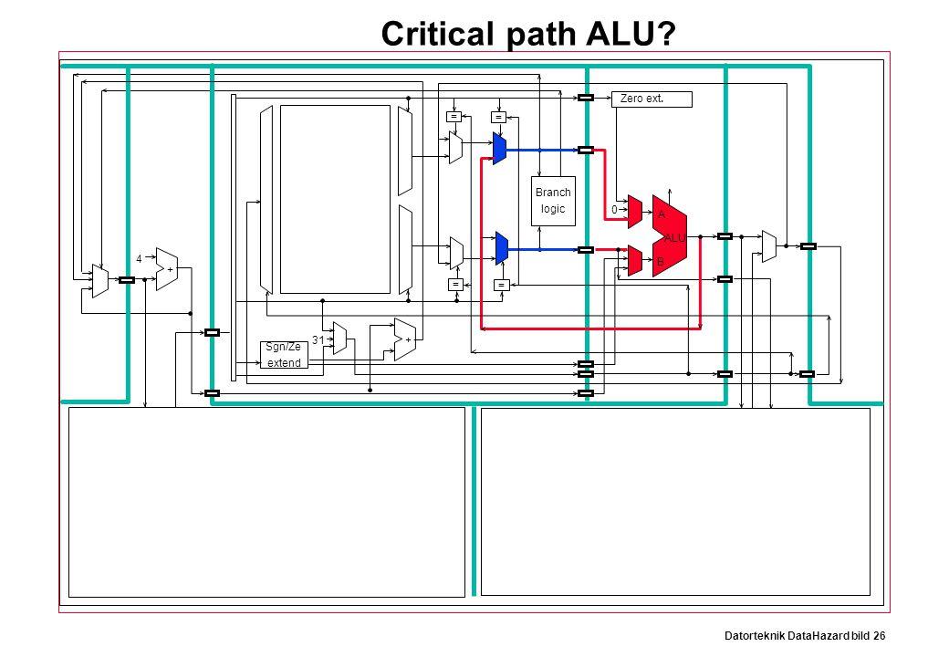 Datorteknik DataHazard bild 26 Branch logic Sgn/Ze extend Zero ext. ALU A B 31 0 4 + + = = = = Critical path ALU?
