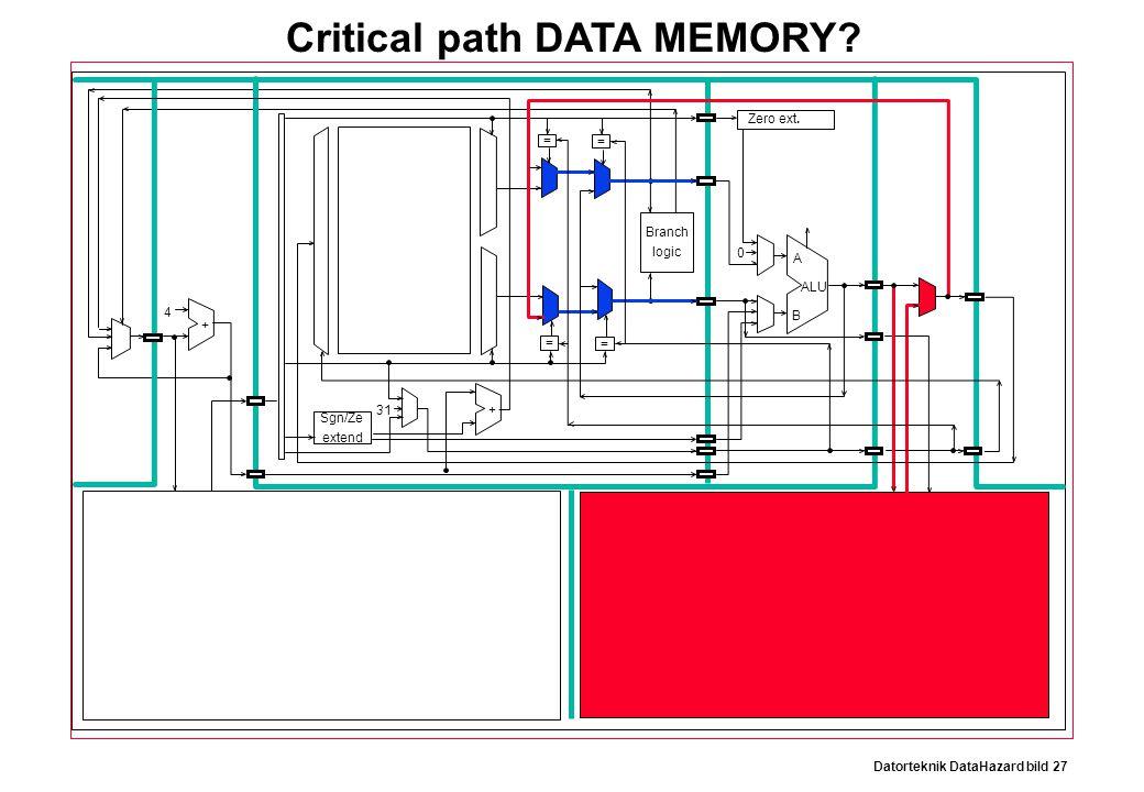 Datorteknik DataHazard bild 27 Branch logic Sgn/Ze extend Zero ext. ALU A B 31 0 4 + + = = = = Critical path DATA MEMORY?
