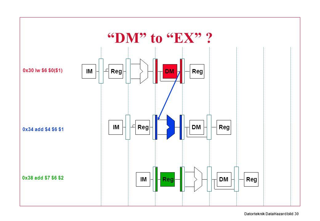 """Datorteknik DataHazard bild 30 IM Reg DMReg """"DM"""" to """"EX"""" ? IM Reg DMReg IM Reg DMReg 0x30 lw $6 $0($1) 0x34 add $4 $6 $1 0x38 add $7 $6 $2"""
