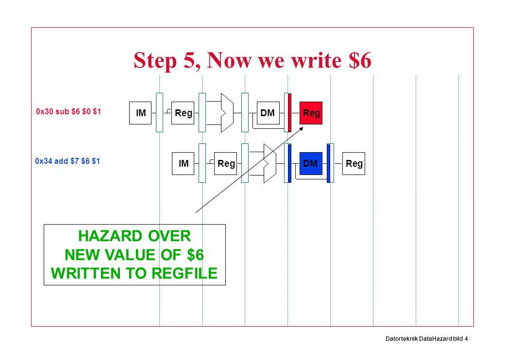 Datorteknik DataHazard bild 5 IM Reg DMReg Step 2, nop IM Reg DMReg 0x30 sub $6 $0 $1 0x34 nop IM Reg DMReg IM Reg DMReg