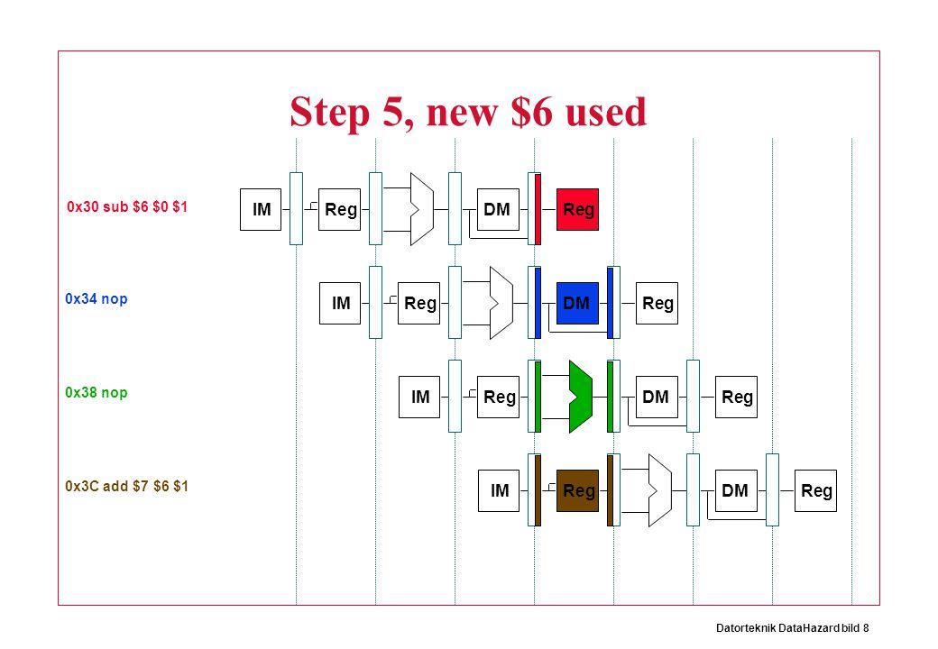 Datorteknik DataHazard bild 8 IM Reg DMReg Step 5, new $6 used IM Reg DMReg IM Reg DMReg IM Reg DMReg 0x3C add $7 $6 $1 0x30 sub $6 $0 $1 0x34 nop 0x38 nop