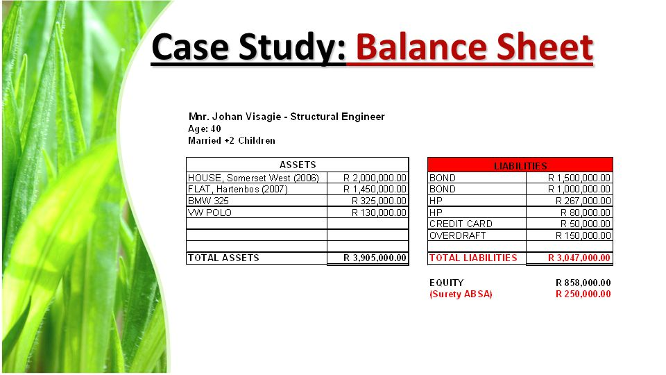 Case Study: Balance Sheet