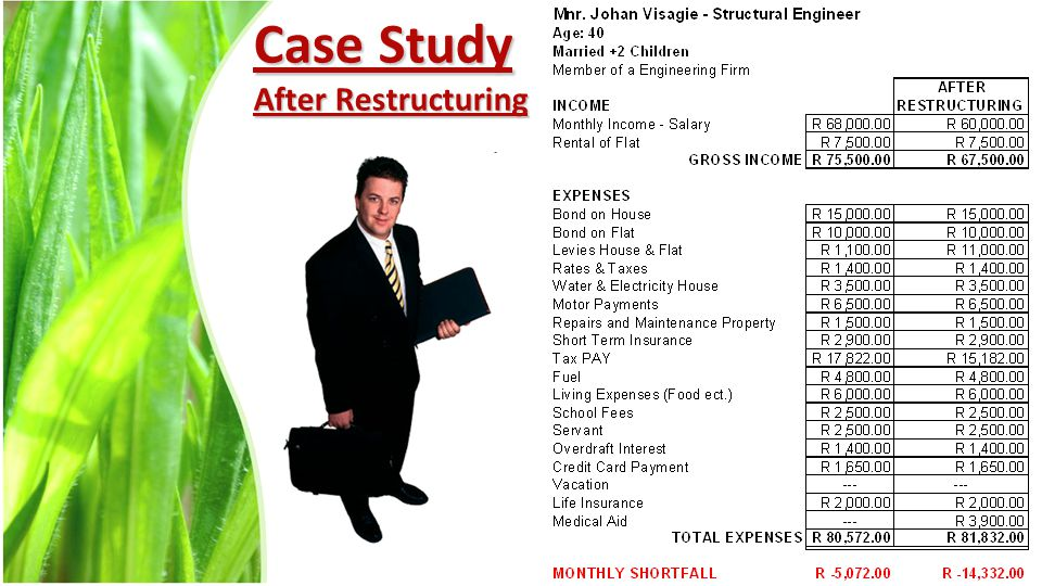 Case Study After Restructuring