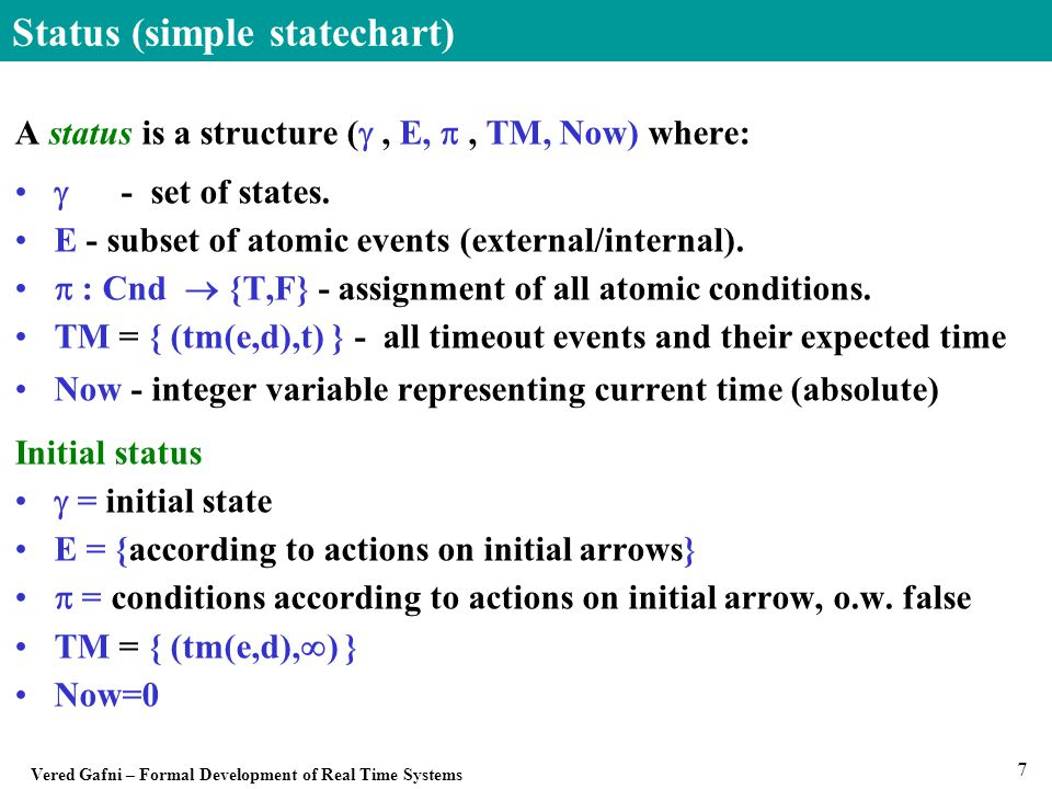 Vered Gafni – Formal Development of Real Time Systems 8 Status Example Initial status: (  = R, E= ,  = , TM={(tm(b,3),  )}, Now=0 ) We specify  by the conditions that are currently True