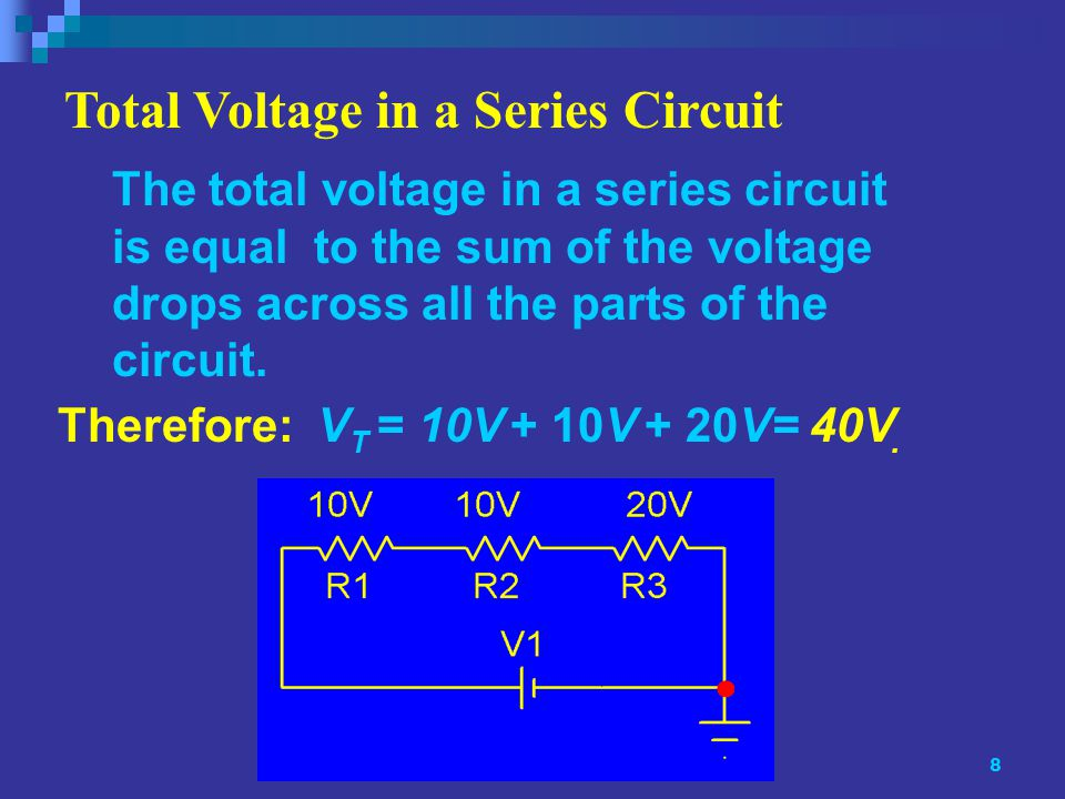 8 The total voltage in a series circuit is equal to the sum of the voltage drops across all the parts of the circuit.