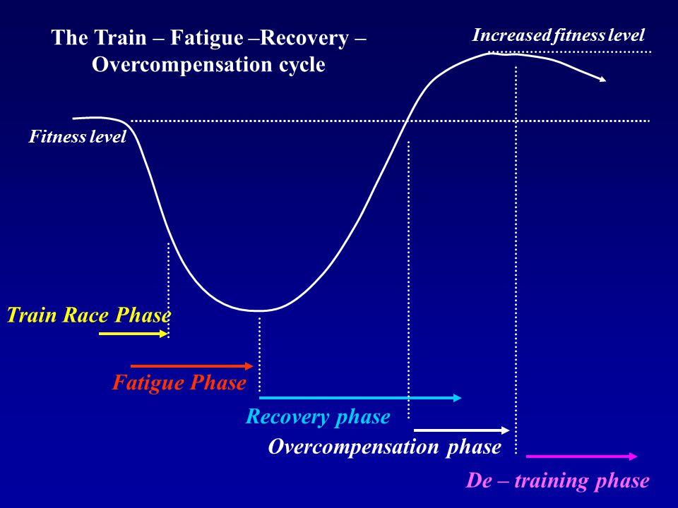 The ideal outcome A gradual progression upwards