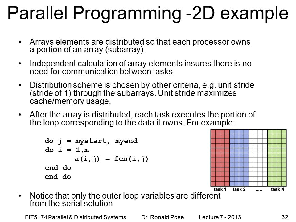 FIT5174 Parallel & Distributed Systems Dr. Ronald Pose Lecture 7 - 201332 Parallel Programming -2D example Arrays elements are distributed so that eac