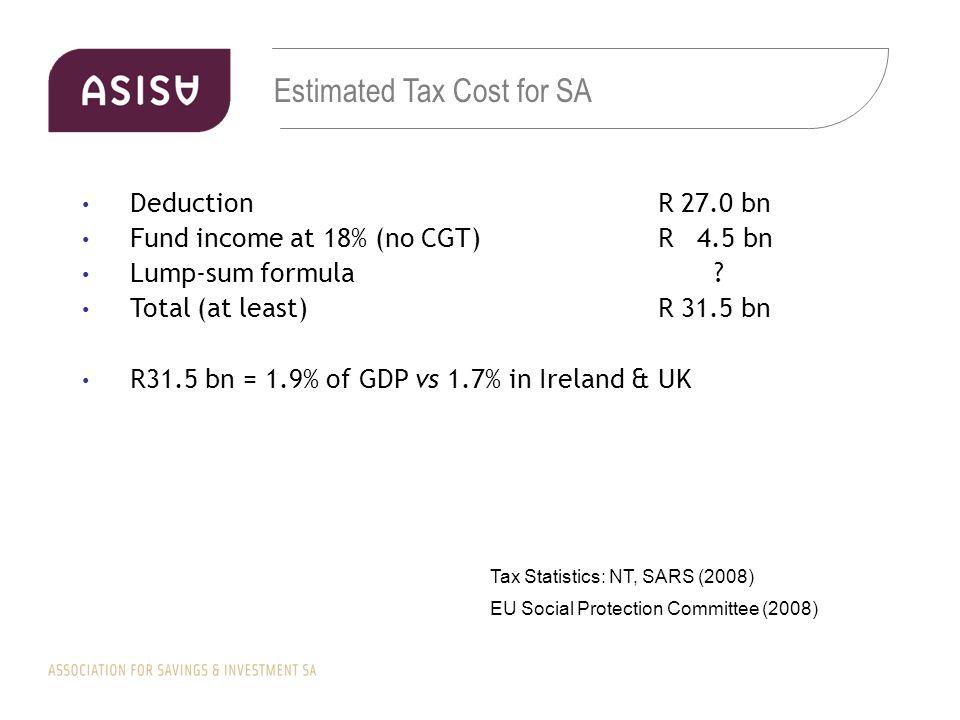 Estimated Tax Cost for SA DeductionR 27.0 bn Fund income at 18% (no CGT)R 4.5 bn Lump-sum formula .