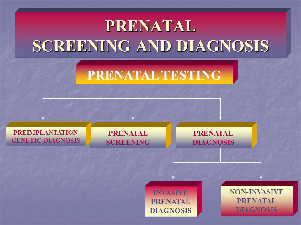 PRENATAL SCREENING AND DIAGNOSIS PRENATAL TESTING PRENATAL SCREENING PRENATAL DIAGNOSIS INVASIVE PRENATAL DIAGNOSIS NON-INVASIVE PRENATAL DIAGNOSIS PREIMPLANTATION GENETIC DIAGNOSIS