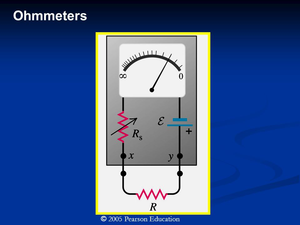 © 2005 Pearson Education Ohmmeters
