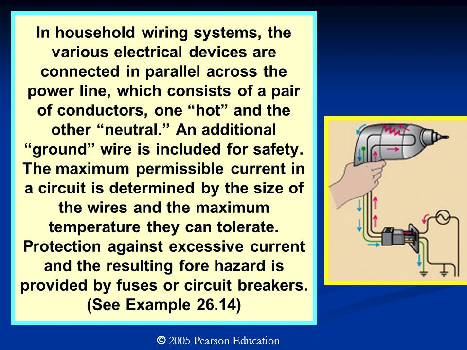 In household wiring systems, the various electrical devices are connected in parallel across the power line, which consists of a pair of conductors, one hot and the other neutral. An additional ground wire is included for safety.