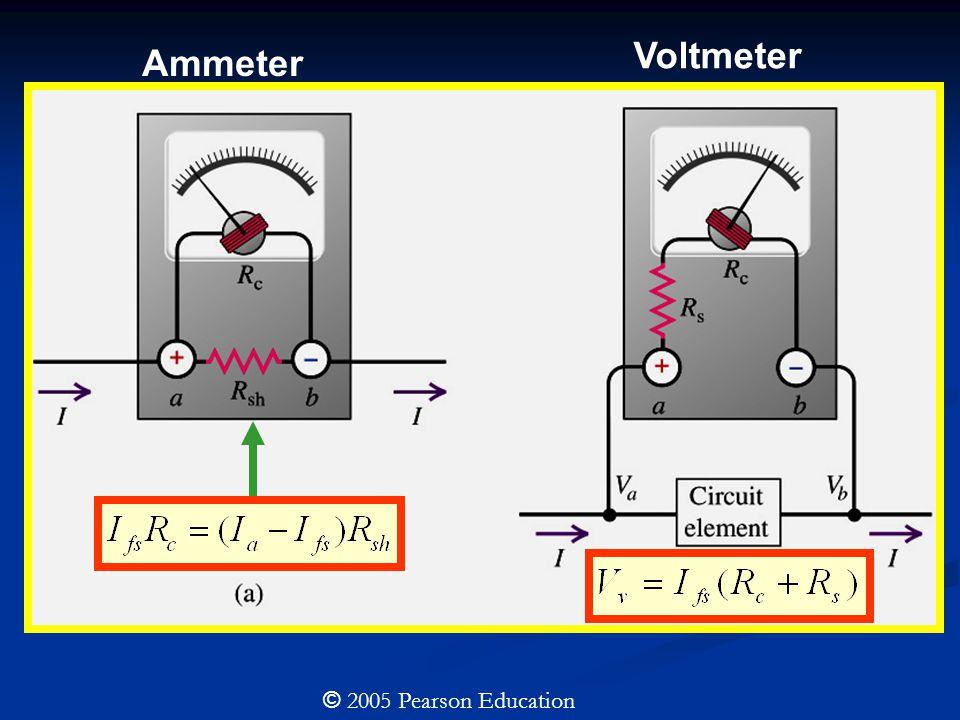 © 2005 Pearson Education Shunt resistor Ammeter Voltmeter