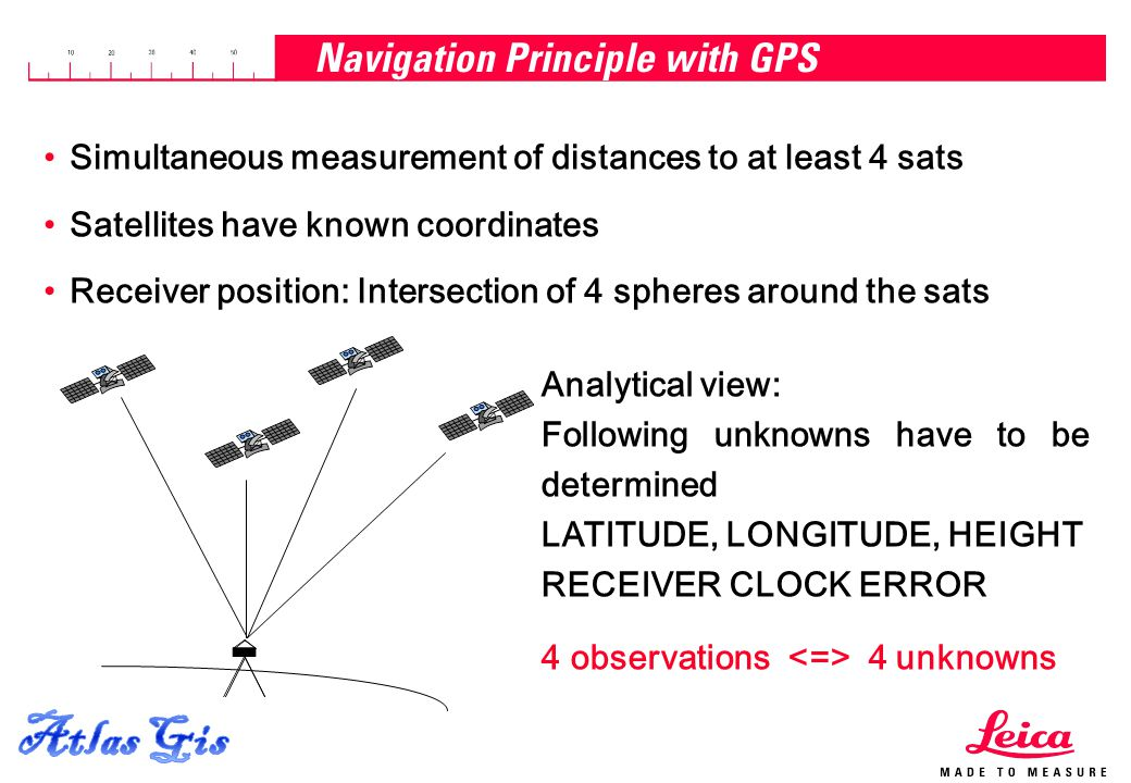 15.04.2015, Page 10 Navigation Principle with GPS Simultaneous measurement of distances to at least 4 sats Satellites have known coordinates Receiver