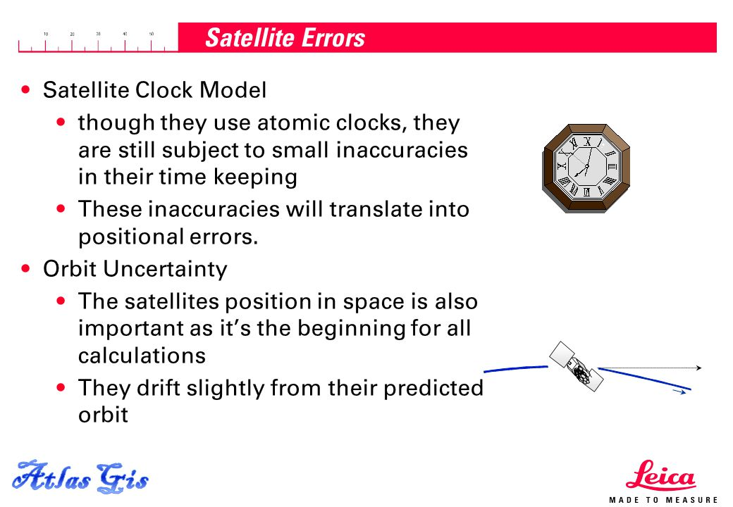 15.04.2015, Page 20 Satellite Errors Satellite Clock Model though they use atomic clocks, they are still subject to small inaccuracies in their time k
