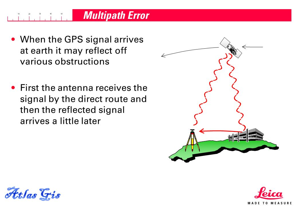 15.04.2015, Page 23 Multipath Error When the GPS signal arrives at earth it may reflect off various obstructions First the antenna receives the signal