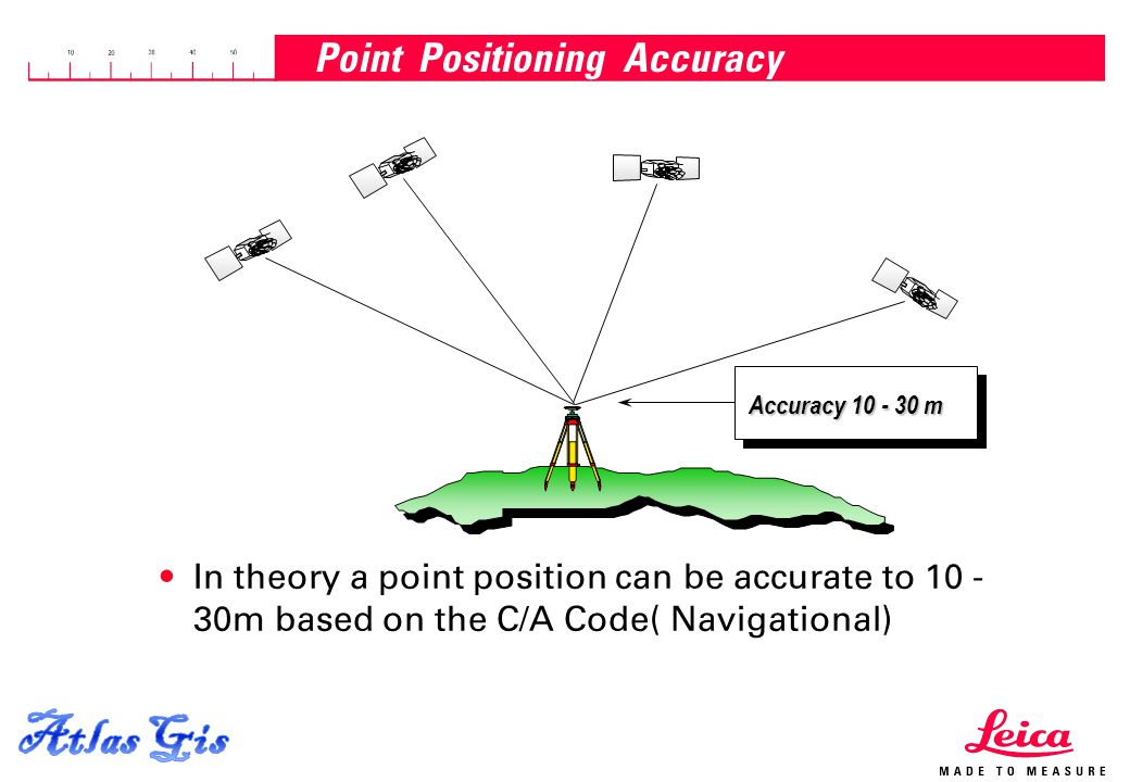 15.04.2015, Page 24 Point Positioning Accuracy Accuracy 10 - 30 m In theory a point position can be accurate to 10 - 30m based on the C/A Code( Naviga