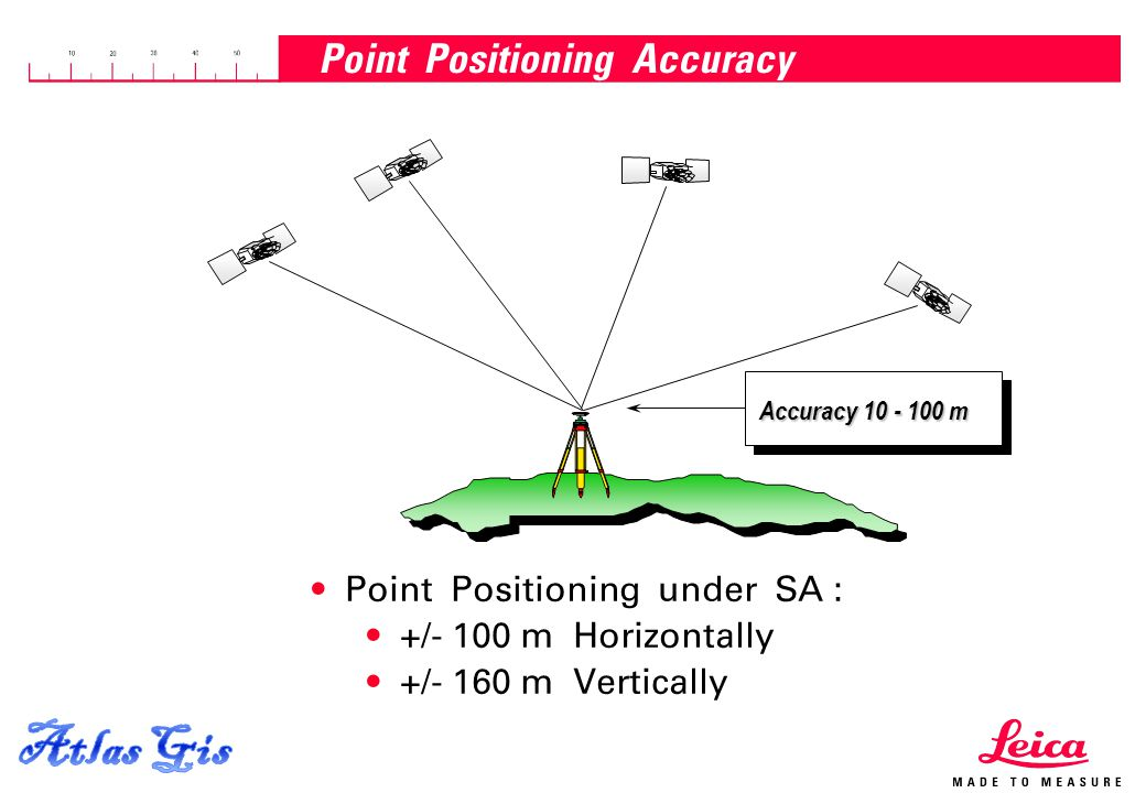 15.04.2015, Page 25 Point Positioning Accuracy Accuracy 10 - 100 m Point Positioning under SA : +/- 100 m Horizontally +/- 160 m Vertically
