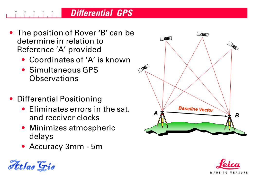 15.04.2015, Page 28 Differential GPS The position of Rover 'B' can be determine in relation to Reference 'A' provided Coordinates of 'A' is known Simu