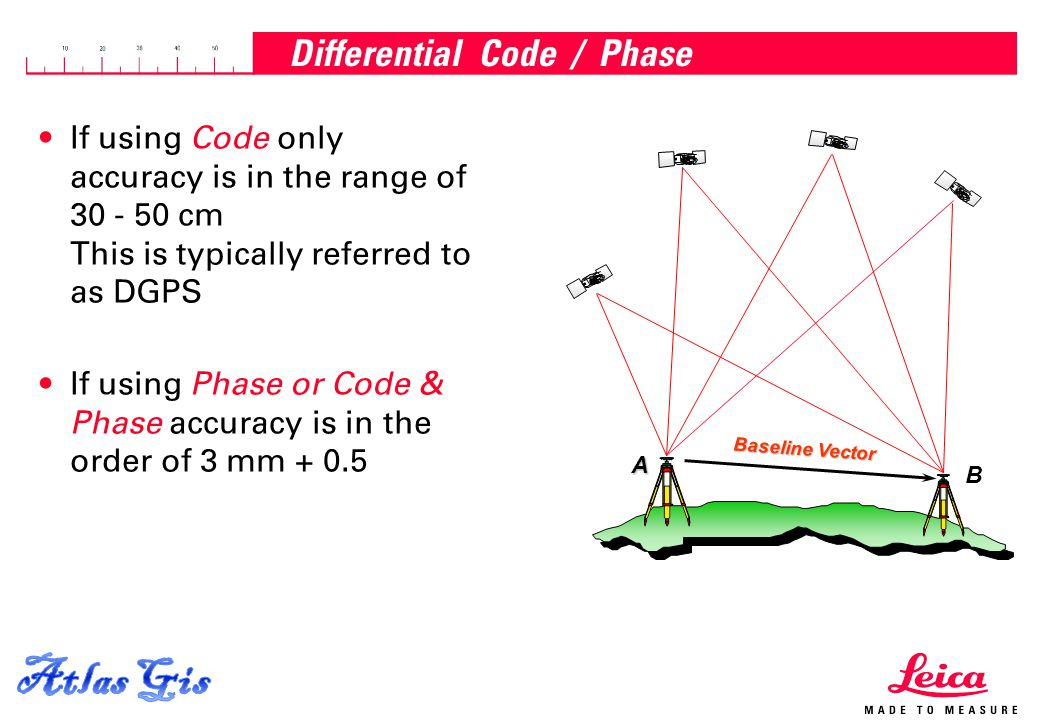 15.04.2015, Page 29 Differential Code / Phase If using Code only accuracy is in the range of 30 - 50 cm This is typically referred to as DGPS If using