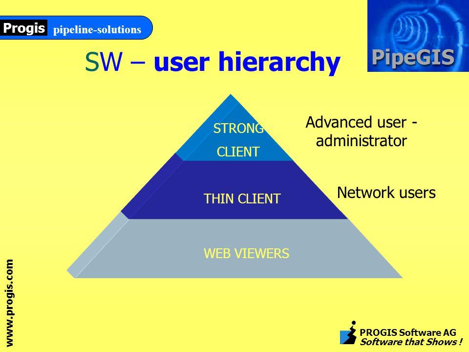 www.progis.com pipeline-solutions Progis PROGIS Software AG Software that Shows .