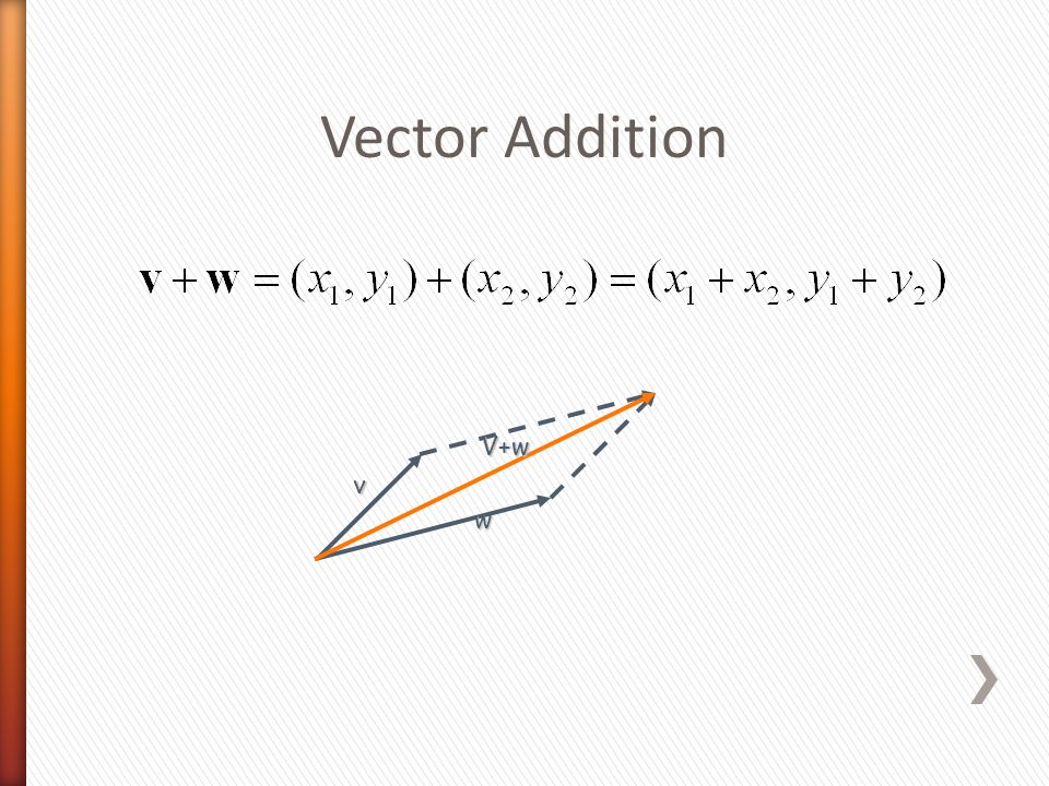 Vector Addition v w V+w