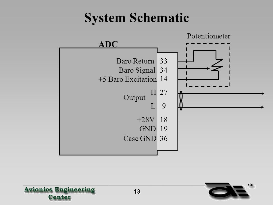 13 13 System Schematic ADC Baro Return Baro Signal +5 Baro Excitation HLHL Output +28V GND Case GND 33 34 14 27 9 18 19 36 Potentiometer