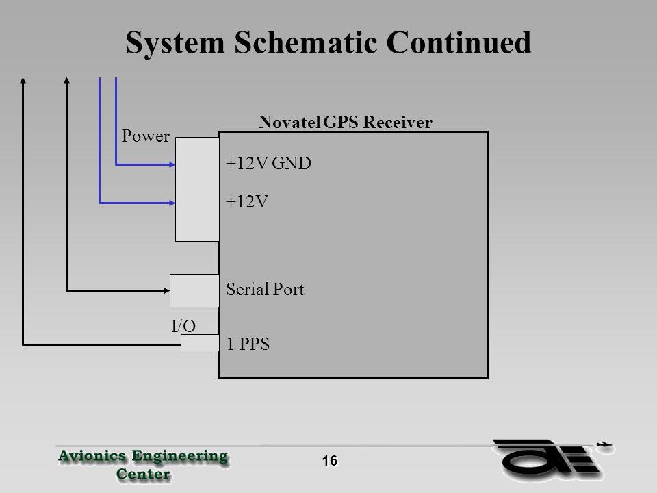 16 16 System Schematic Continued +12V +12V GND Power Serial Port I/O 1 PPS Novatel GPS Receiver