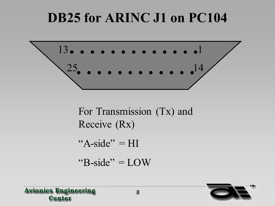 "8 DB25 for ARINC J1 on PC104................... 113 2514 For Transmission (Tx) and Receive (Rx) ""A-side"" = HI ""B-side"" = LOW"