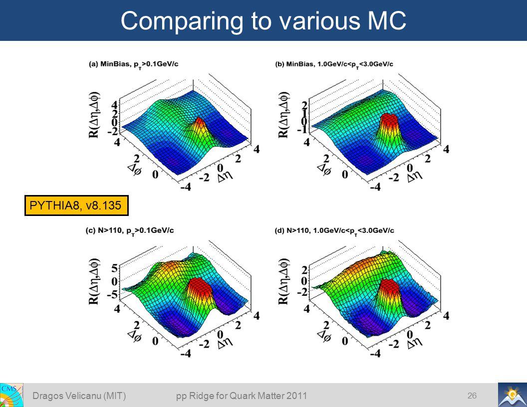 Comparing to various MC 26 PYTHIA8, v8.135 Dragos Velicanu (MIT) pp Ridge for Quark Matter 2011