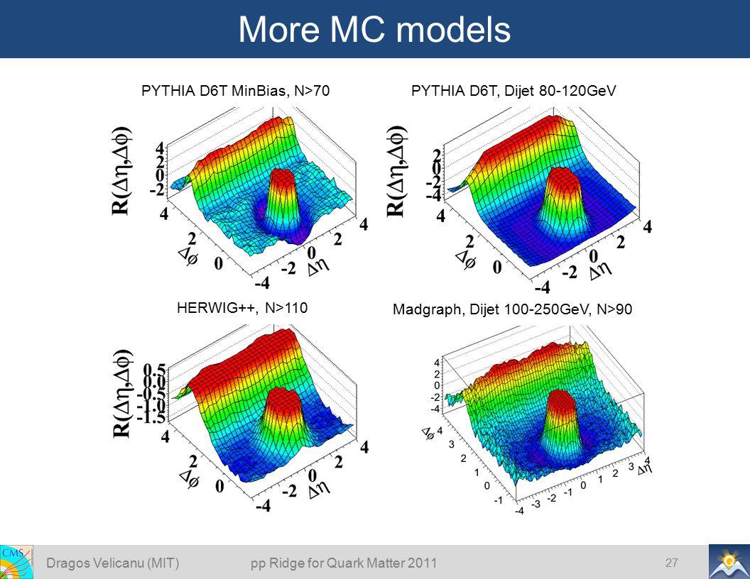 More MC models 27 PYTHIA D6T MinBias, N>70 PYTHIA D6T, Dijet 80-120GeV HERWIG++, N>110 Madgraph, Dijet 100-250GeV, N>90 Dragos Velicanu (MIT) pp Ridge for Quark Matter 2011