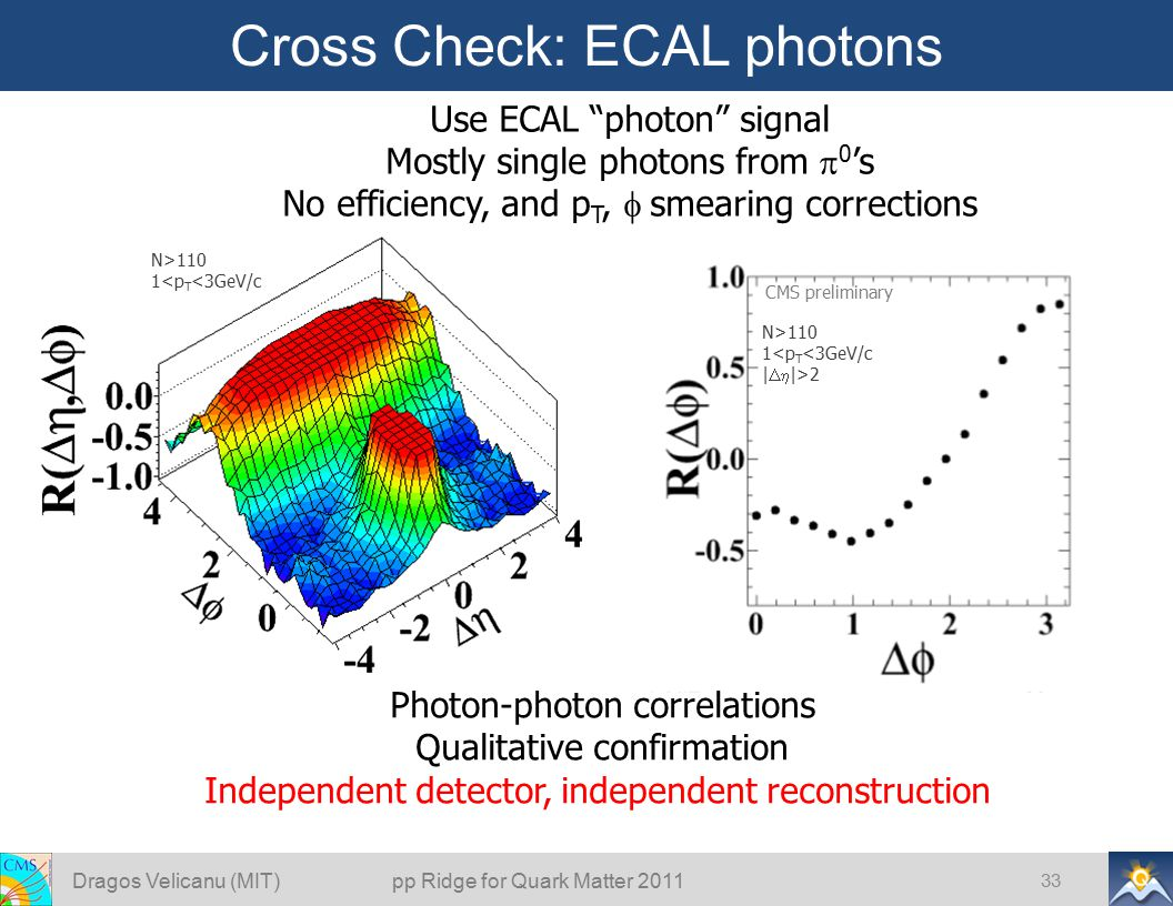 "Cross Check: ECAL photons Dragos Velicanu (MIT) pp Ridge for Quark Matter 2011 33 Use ECAL ""photon"" signal Mostly single photons from  0 's No effici"