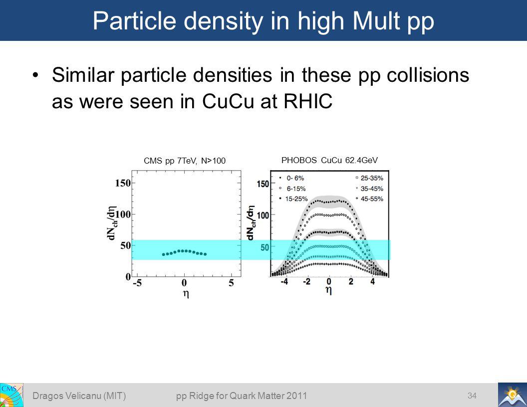 Particle density in high Mult pp Similar particle densities in these pp collisions as were seen in CuCu at RHIC 34 CMS pp 7TeV, N>100 PHOBOS CuCu 62.4GeV Dragos Velicanu (MIT) pp Ridge for Quark Matter 2011