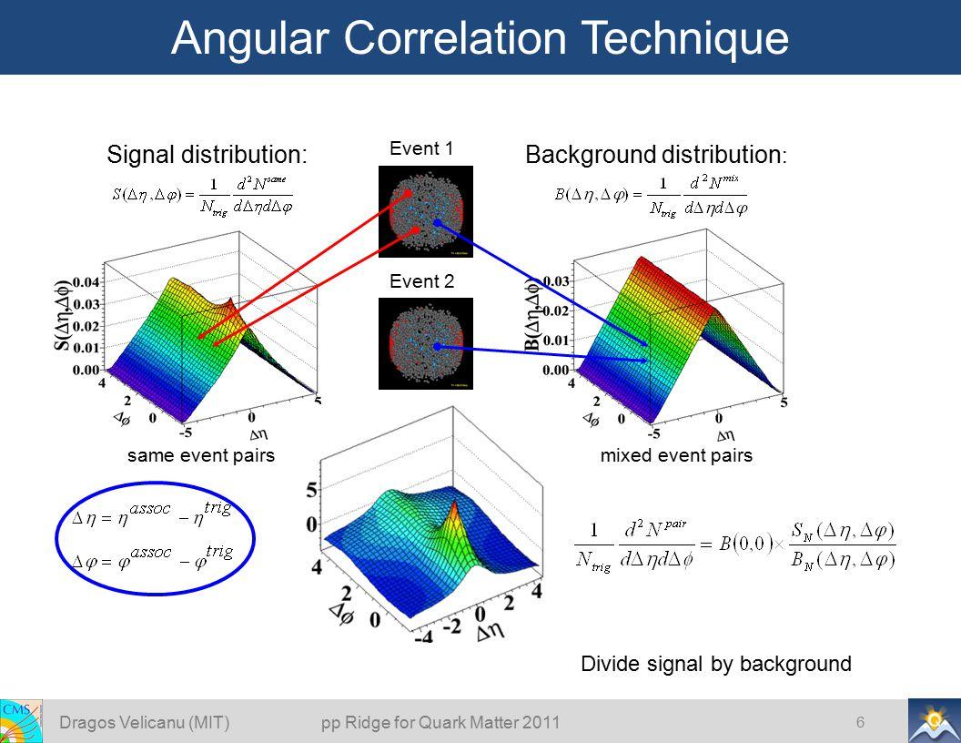 Angular Correlation Technique Dragos Velicanu (MIT) pp Ridge for Quark Matter 2011 6 Event 1 Background distribution : Signal distribution: Event 2 Divide signal by background same event pairsmixed event pairs