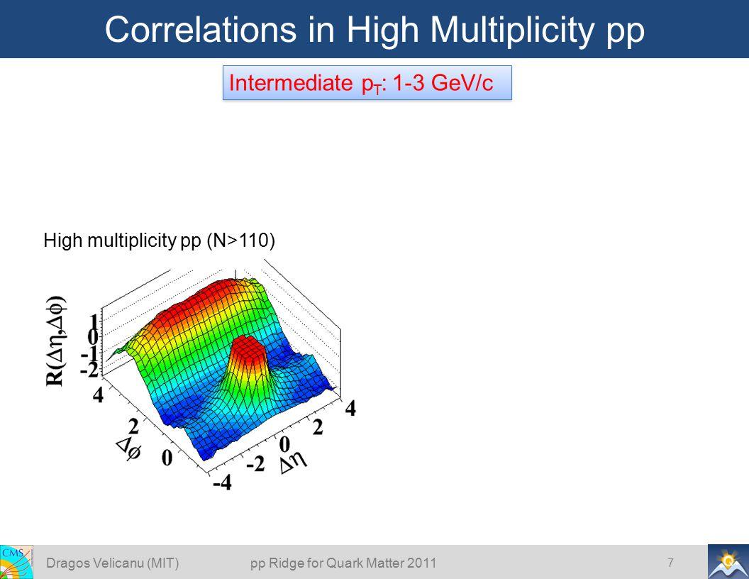 Correlations in High Multiplicity pp 7 Intermediate p T : 1-3 GeV/c Dragos Velicanu (MIT) pp Ridge for Quark Matter 2011 High multiplicity pp (N>110)