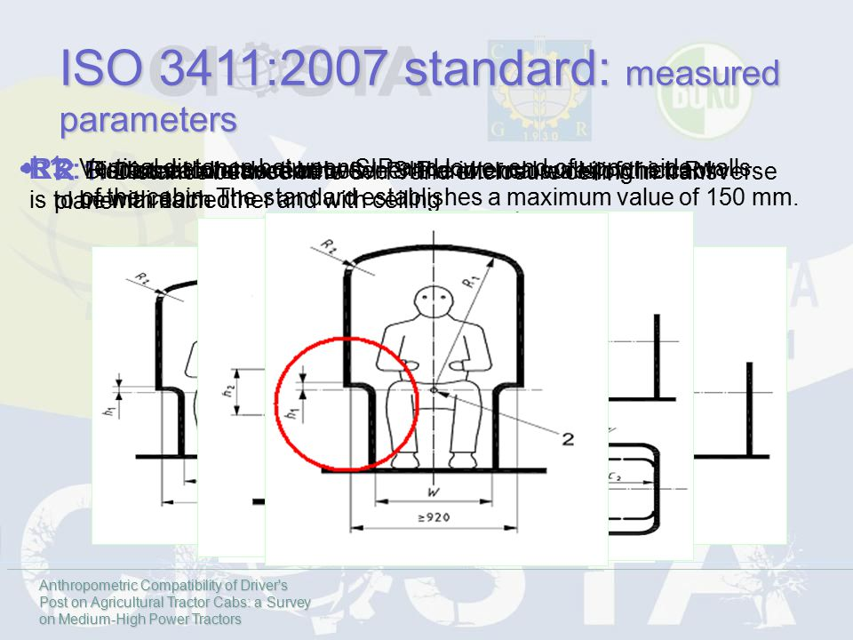 R 1: Distance between the S.I.P. and enclosure ceiling in transverse plane R 2: Radius at intersection between the internal walls of the cabin with ea